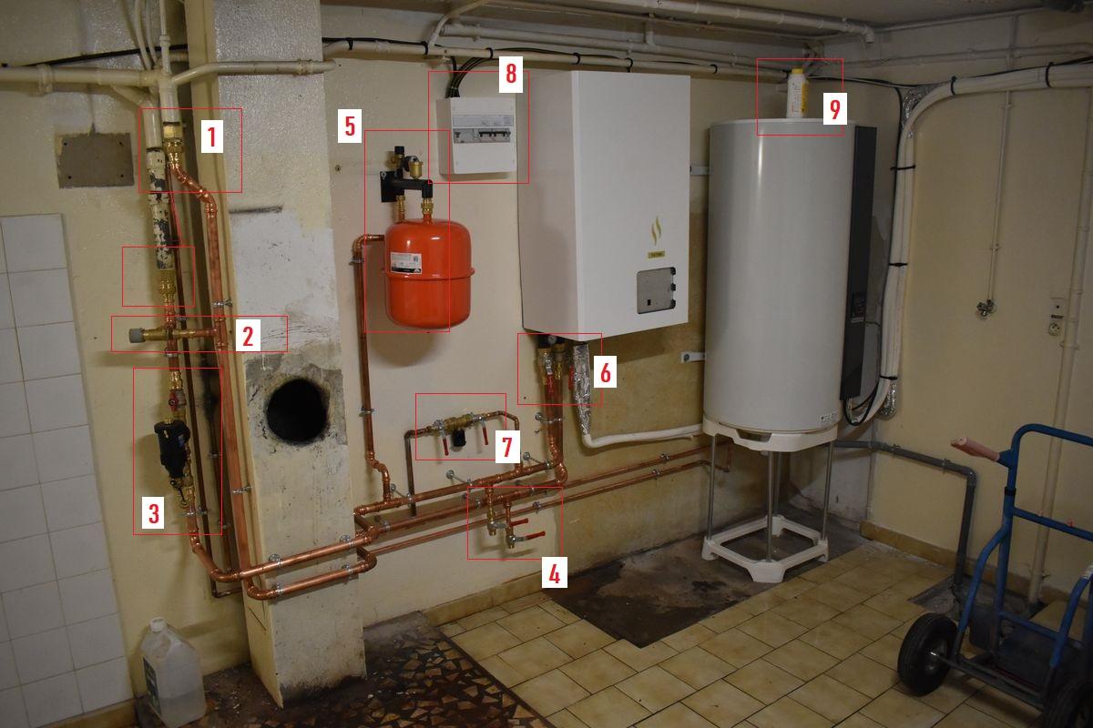 differents elements composants pompe a chaleur ballon thermodynamique